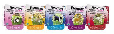 Frontline® Tri-Act